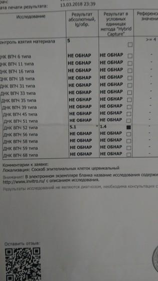 Анализ впч стоимость инвитро - Jks-k.ru