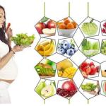 Беременность: 100 советов по триместрам