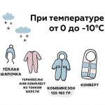 Как одевать малыша