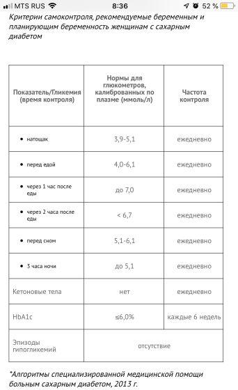Гестационный Диабет Беременных Диета 9. Эффективная диета при гестационном сахарном диабете у беременных
